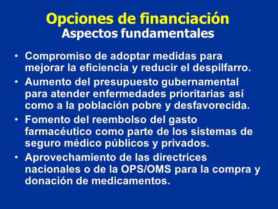 Opciones de financiación Aspectos fundamentales