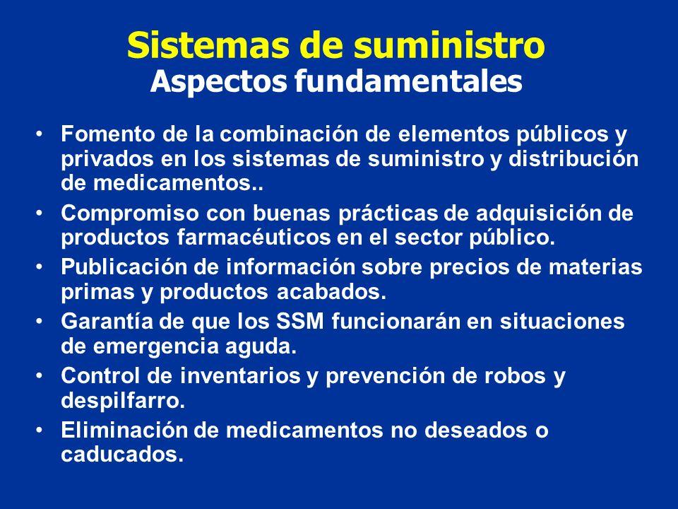 Sistemas de suministro Aspectos fundamentales
