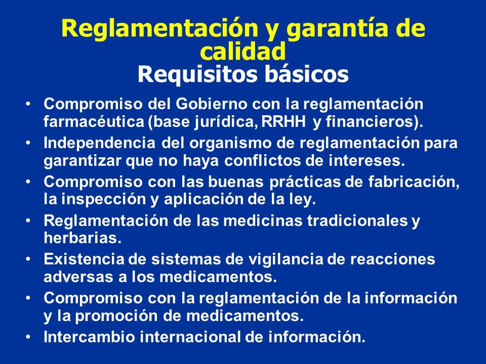 Reglamentación y garantía de calidad Requisitos básicos