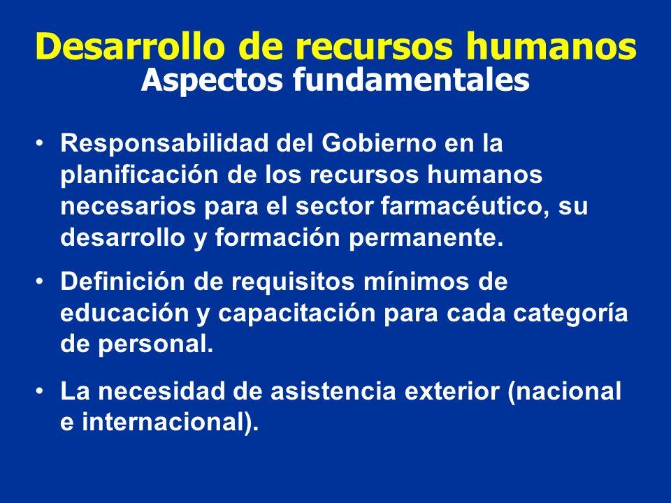 Desarrollo de recursos humanos Aspectos fundamentales