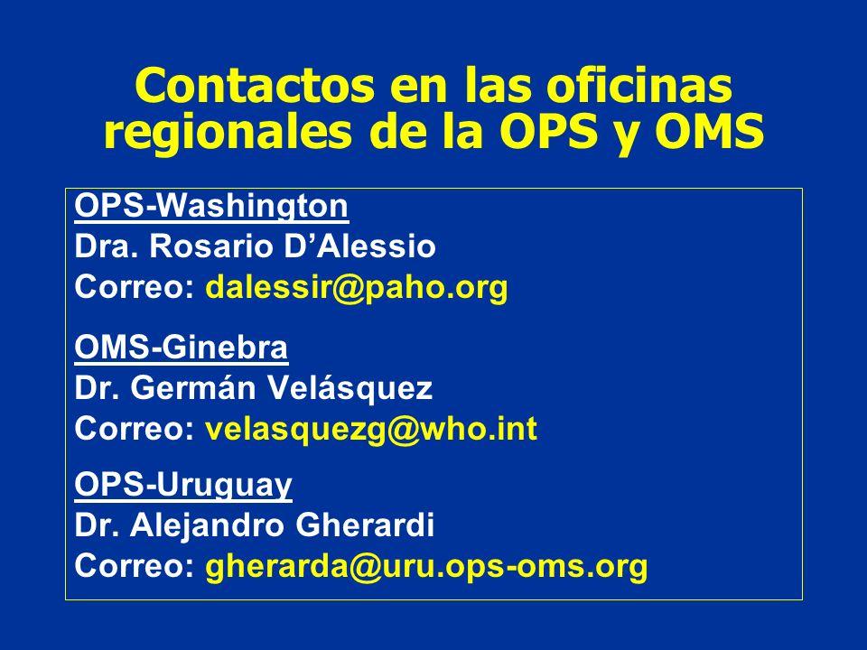Contactos en las oficinas regionales de la OPS y OMS