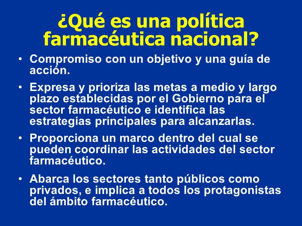 ¿Qué es una política farmacéutica nacional