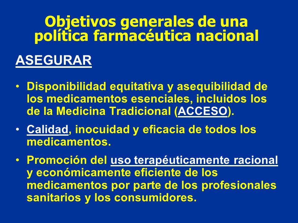 Objetivos generales de una política farmacéutica nacional