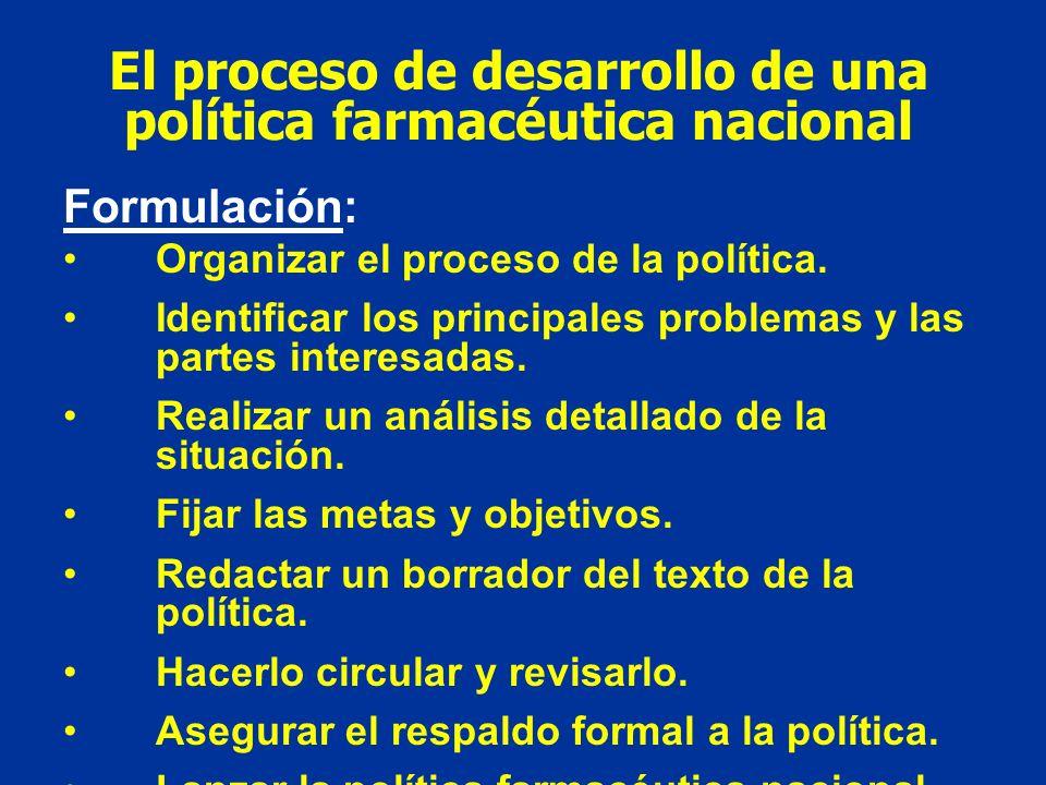 El proceso de desarrollo de una política farmacéutica nacional