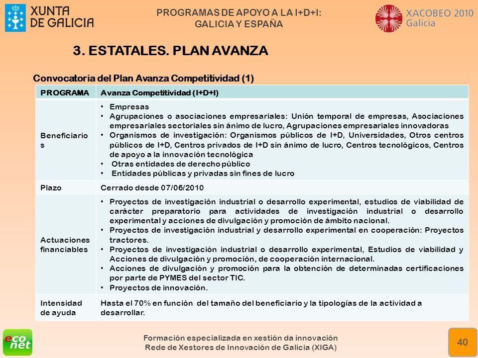 3. ESTATALES. PLAN AVANZA Convocatoria del Plan Avanza Competitividad (1) PROGRAMA. Avanza Competitividad (I+D+I)