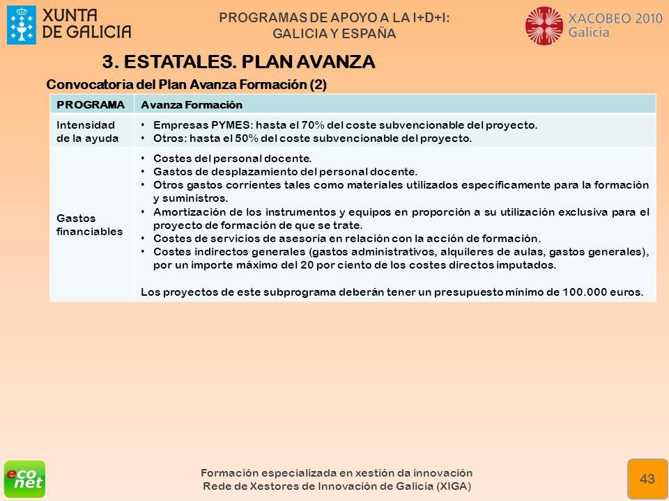 3. ESTATALES. PLAN AVANZA Convocatoria del Plan Avanza Formación (2)