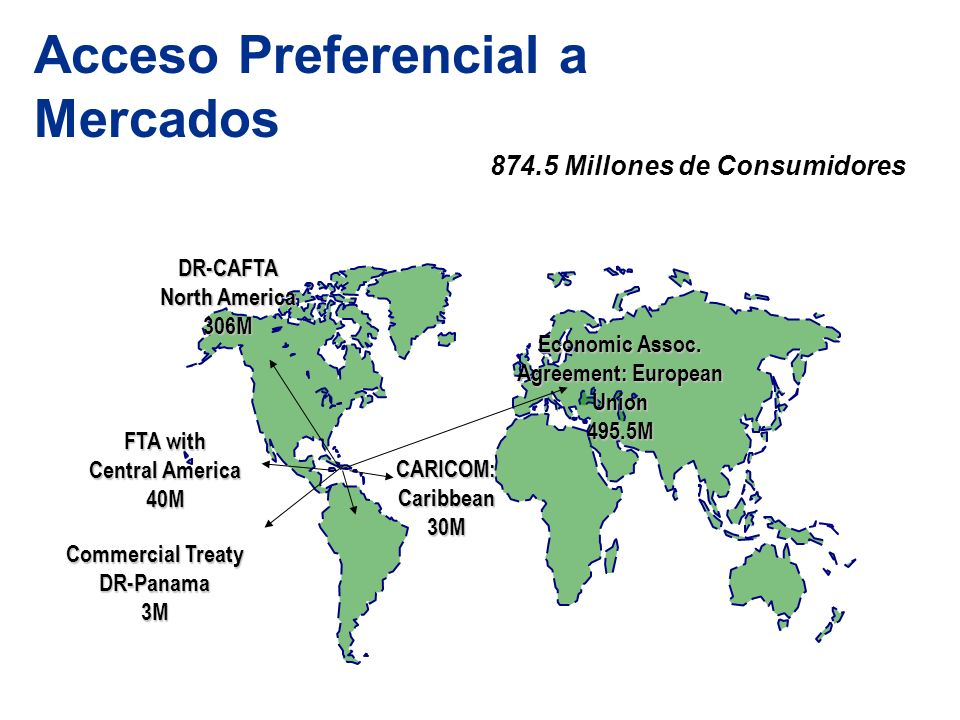 Economic Assoc. Agreement: European Union Commercial Treaty DR-Panama
