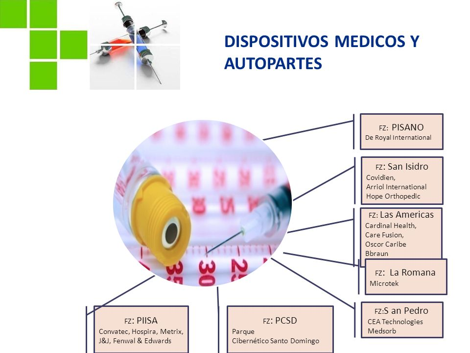 DISPOSITIVOS MEDICOS Y AUTOPARTES