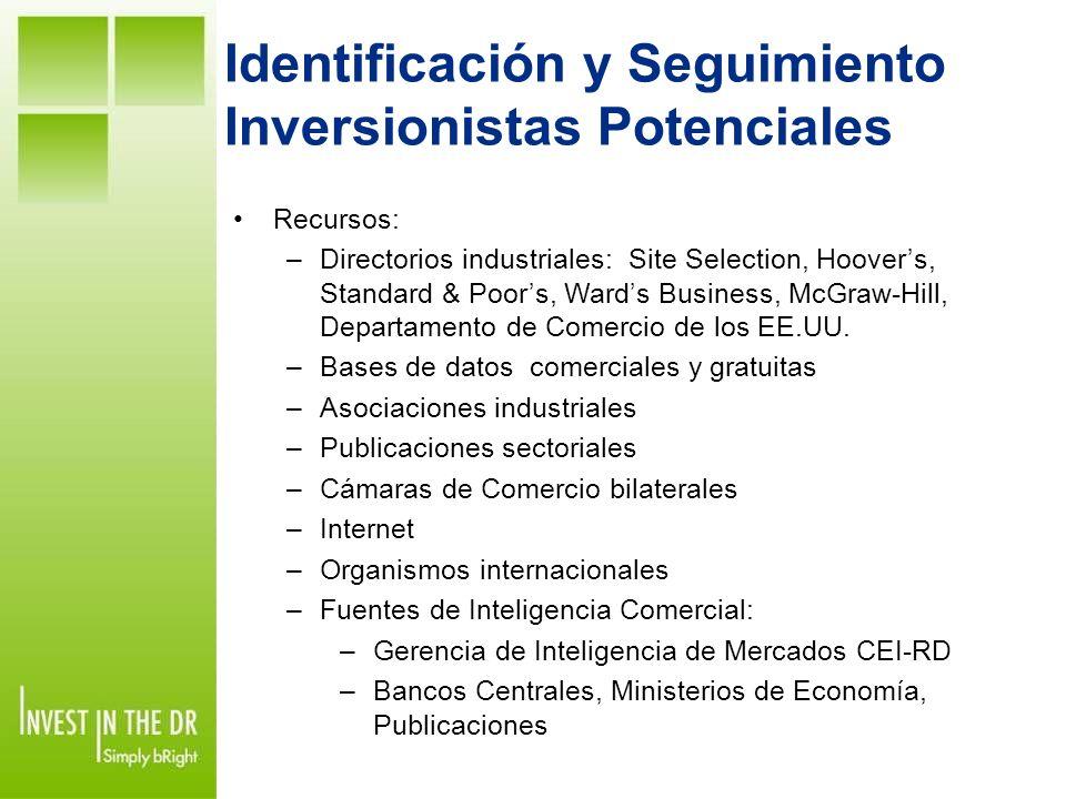 Identificación y Seguimiento Inversionistas Potenciales