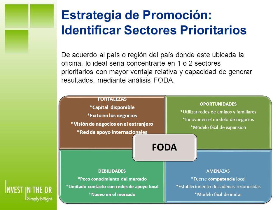 Estrategia de Promoción: Identificar Sectores Prioritarios