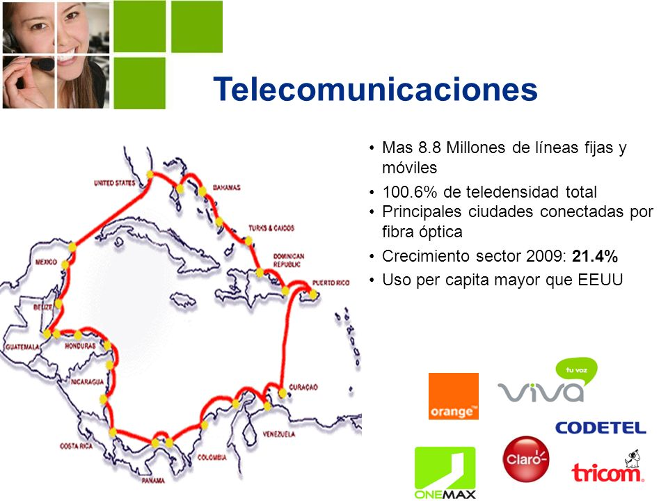 Telecomunicaciones Mas 8.8 Millones de líneas fijas y móviles