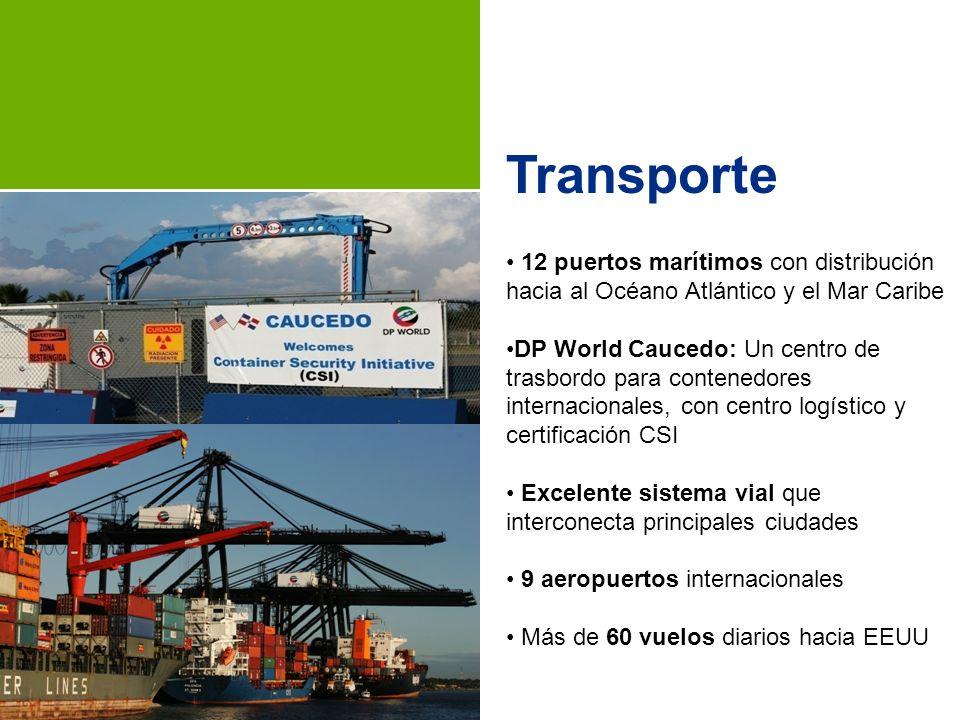 Transporte Transportation