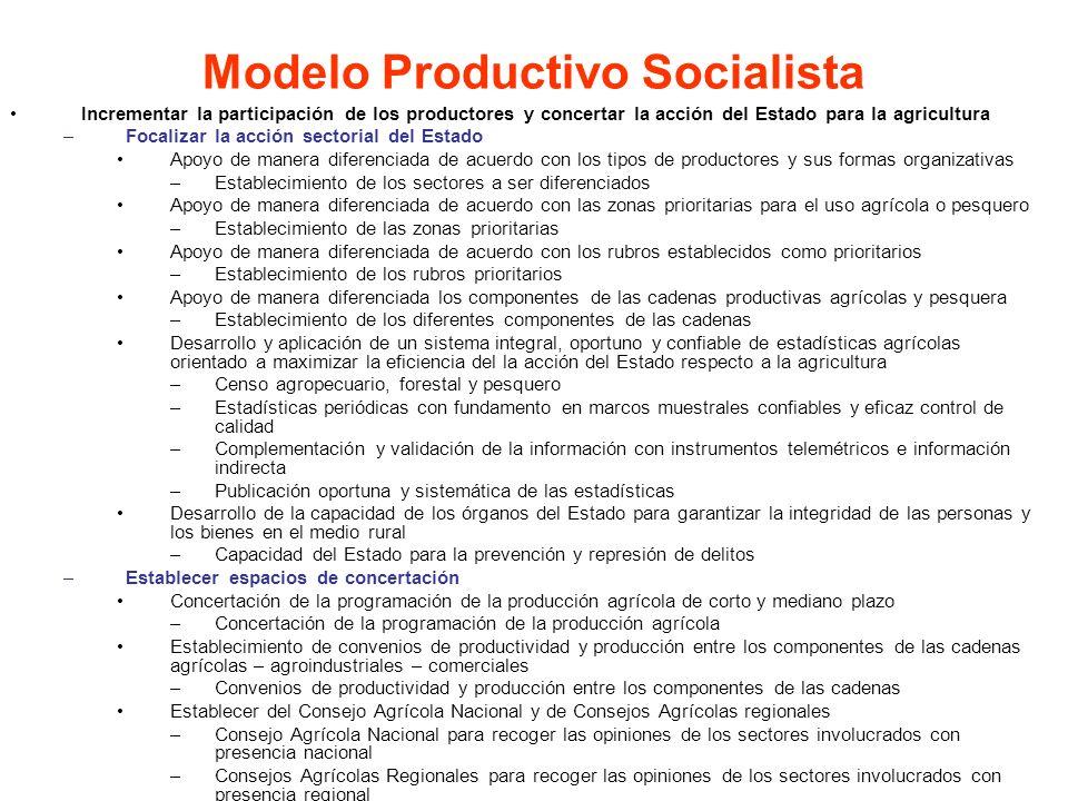 Modelo Productivo Socialista