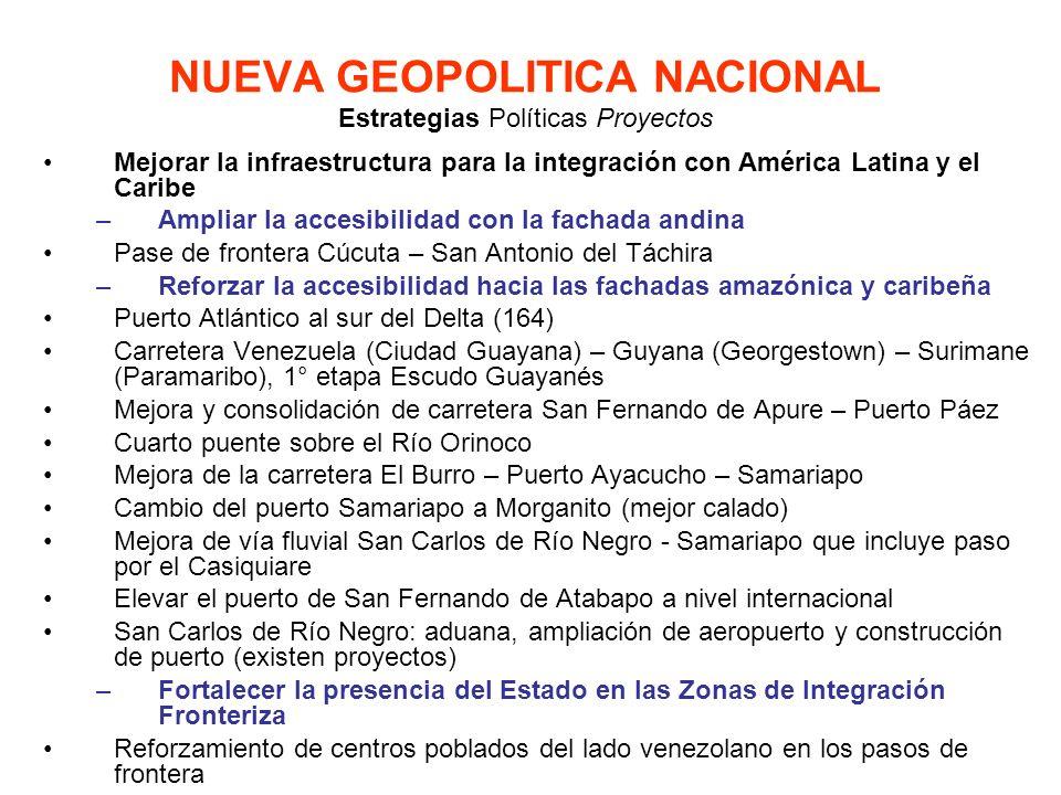 NUEVA GEOPOLITICA NACIONAL Estrategias Políticas Proyectos