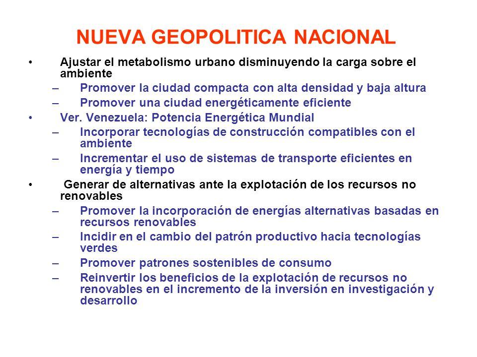 NUEVA GEOPOLITICA NACIONAL