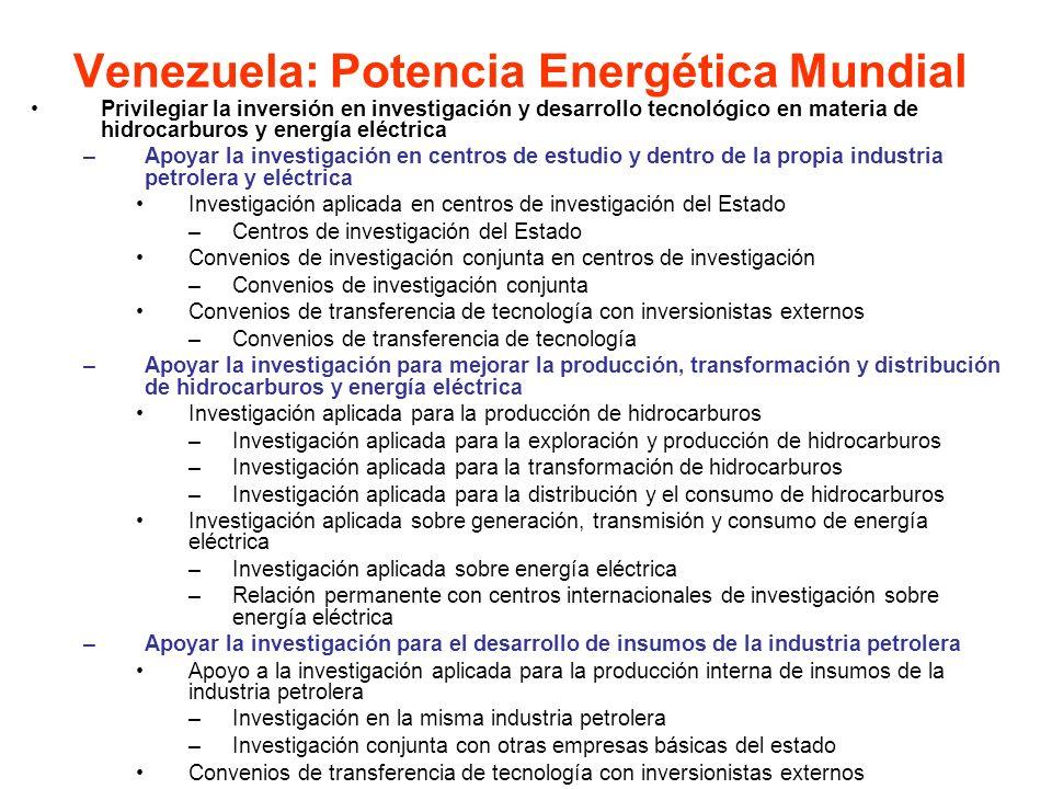 Venezuela: Potencia Energética Mundial
