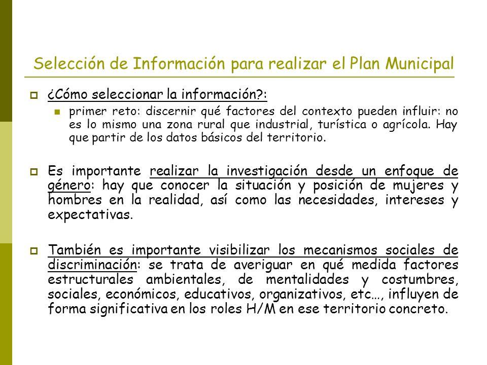 Selección de Información para realizar el Plan Municipal