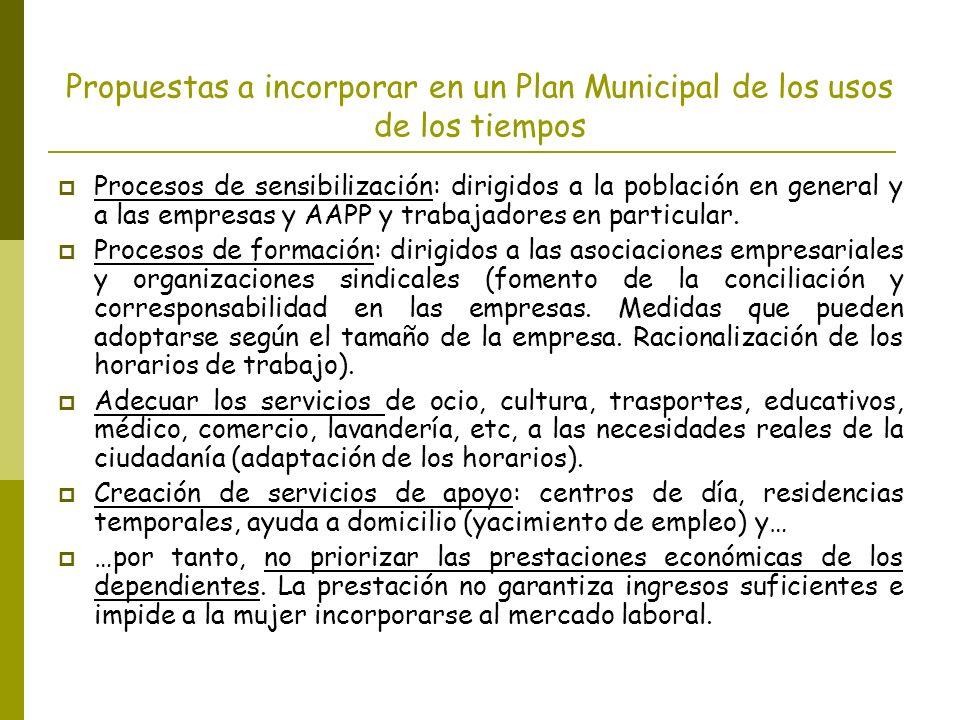 Propuestas a incorporar en un Plan Municipal de los usos de los tiempos