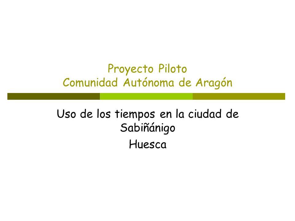 Proyecto Piloto Comunidad Autónoma de Aragón