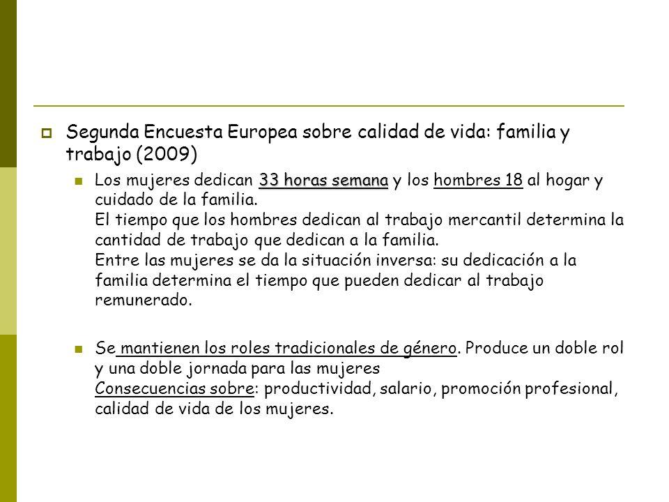 Segunda Encuesta Europea sobre calidad de vida: familia y trabajo (2009)