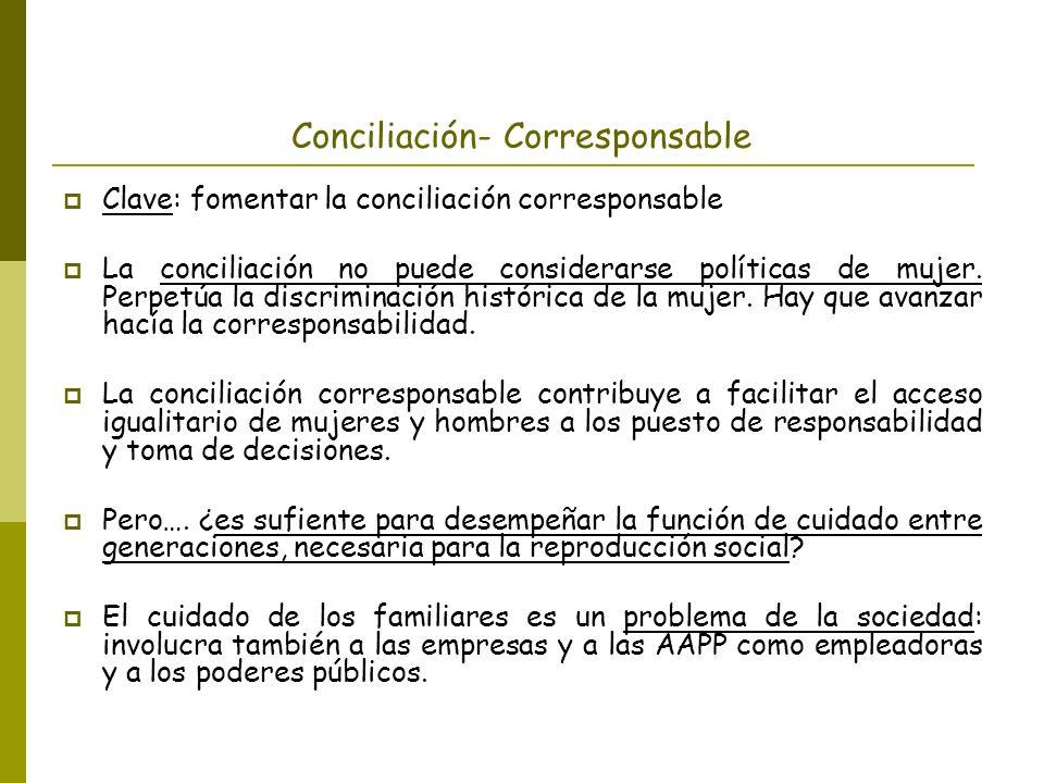 Conciliación- Corresponsable