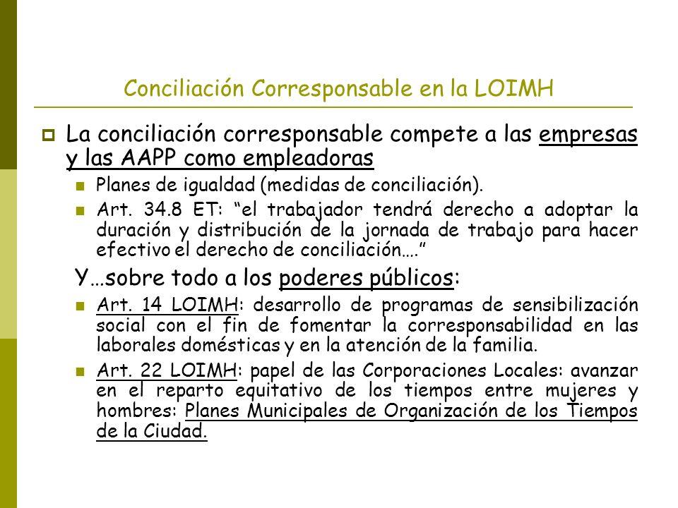 Conciliación Corresponsable en la LOIMH