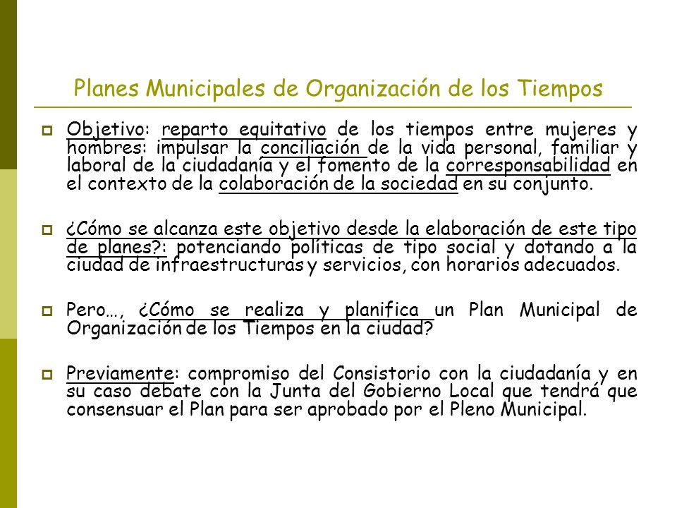 Planes Municipales de Organización de los Tiempos