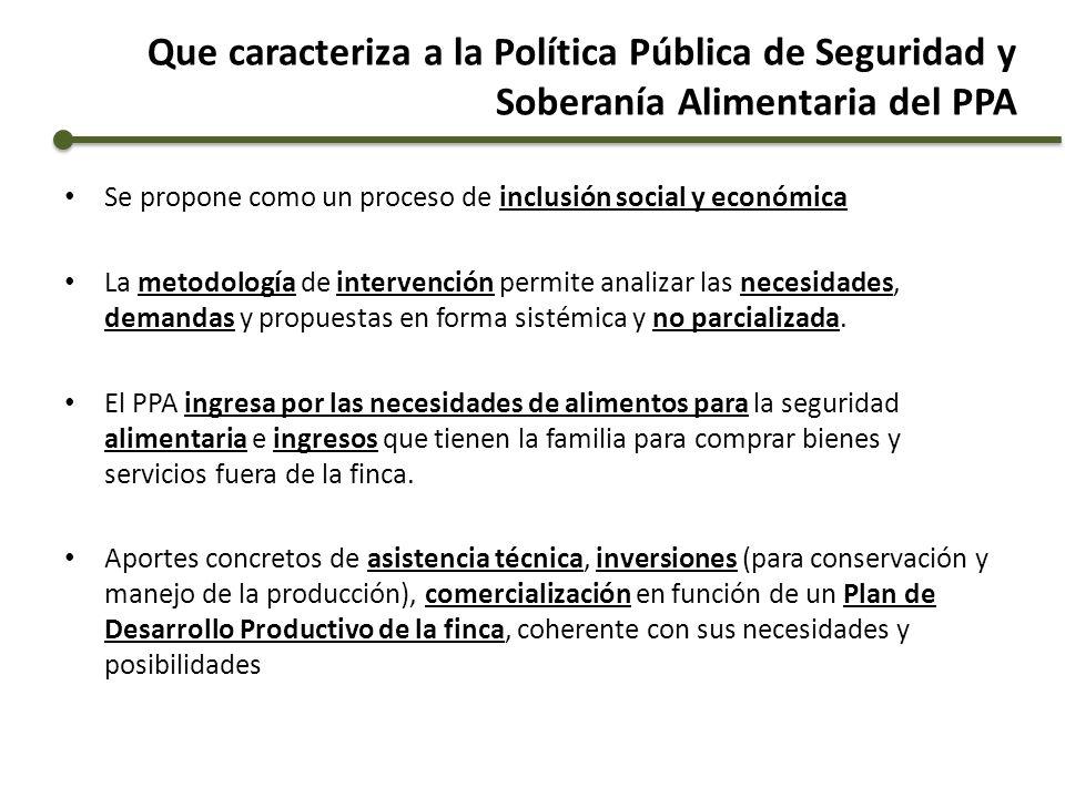 Que caracteriza a la Política Pública de Seguridad y Soberanía Alimentaria del PPA