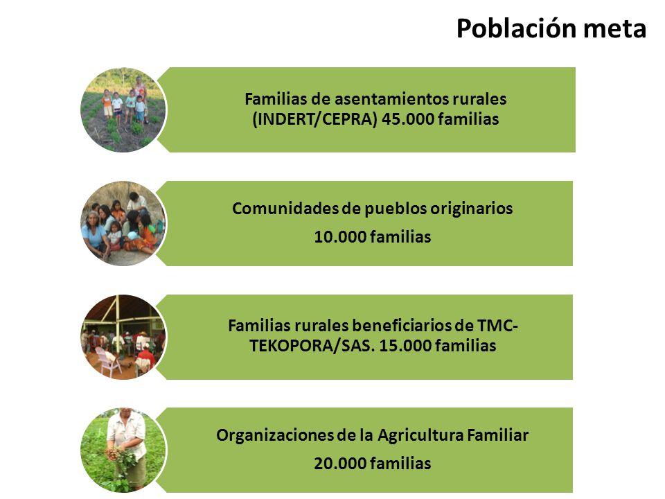 Población meta Familias de asentamientos rurales (INDERT/CEPRA) 45.000 familias. Comunidades de pueblos originarios.
