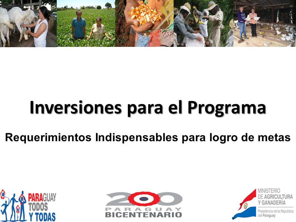 Inversiones para el Programa