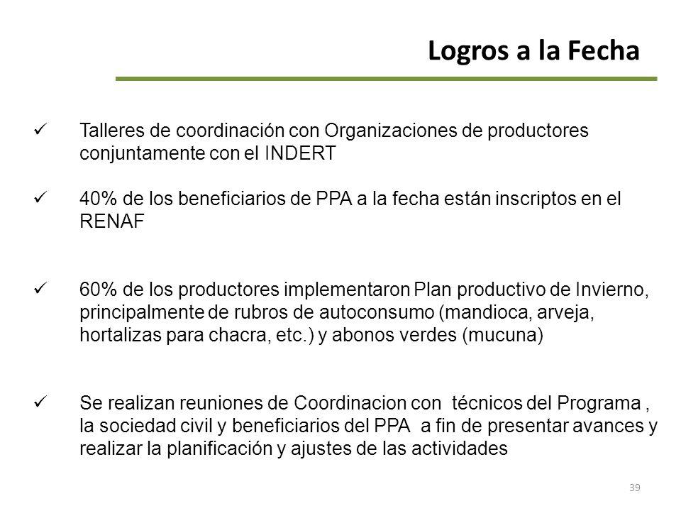 Logros a la Fecha Talleres de coordinación con Organizaciones de productores conjuntamente con el INDERT.