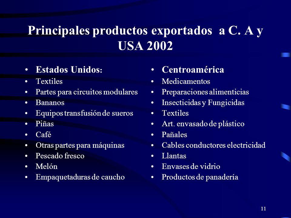 Principales productos exportados a C. A y USA 2002