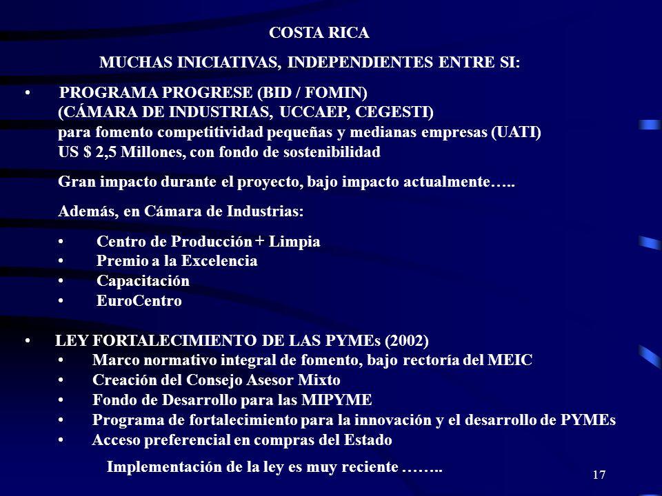 COSTA RICA MUCHAS INICIATIVAS, INDEPENDIENTES ENTRE SI: PROGRAMA PROGRESE (BID / FOMIN) (CÁMARA DE INDUSTRIAS, UCCAEP, CEGESTI)