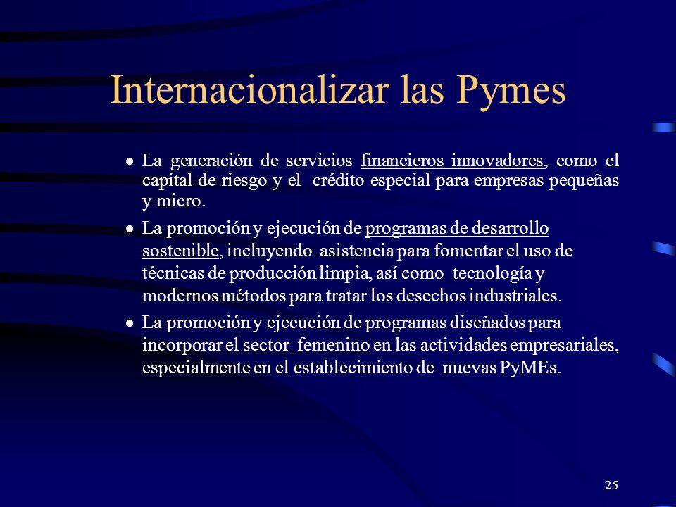 Internacionalizar las Pymes