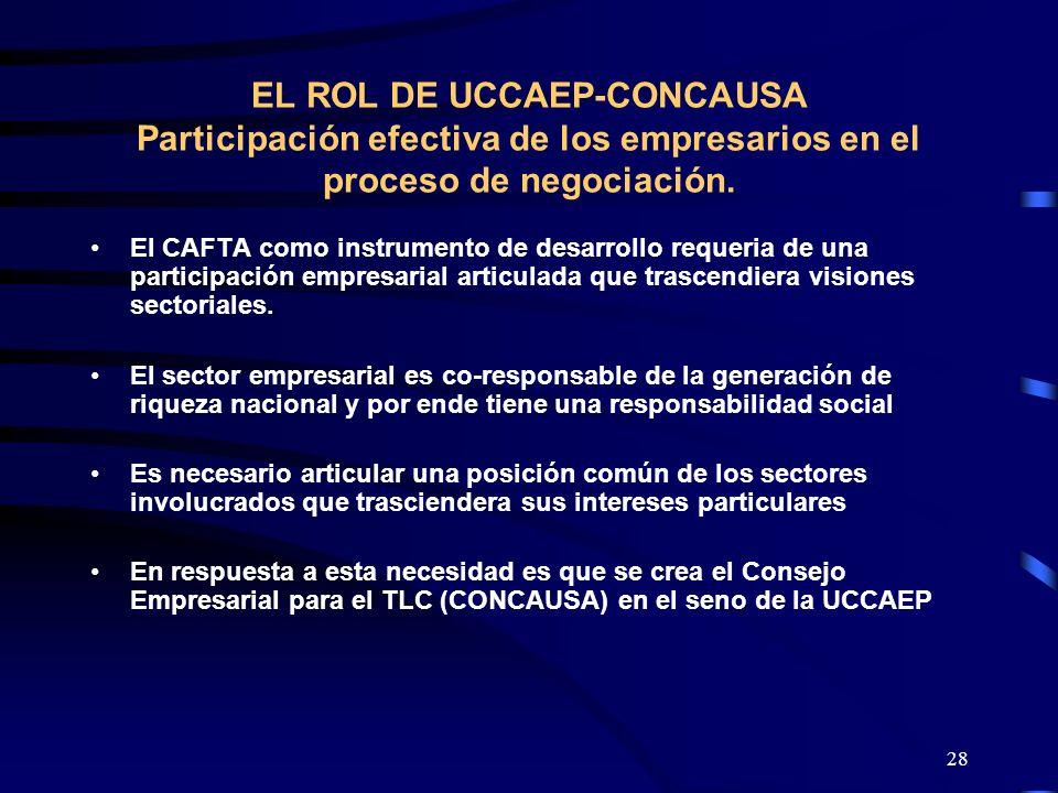 EL ROL DE UCCAEP-CONCAUSA Participación efectiva de los empresarios en el proceso de negociación.