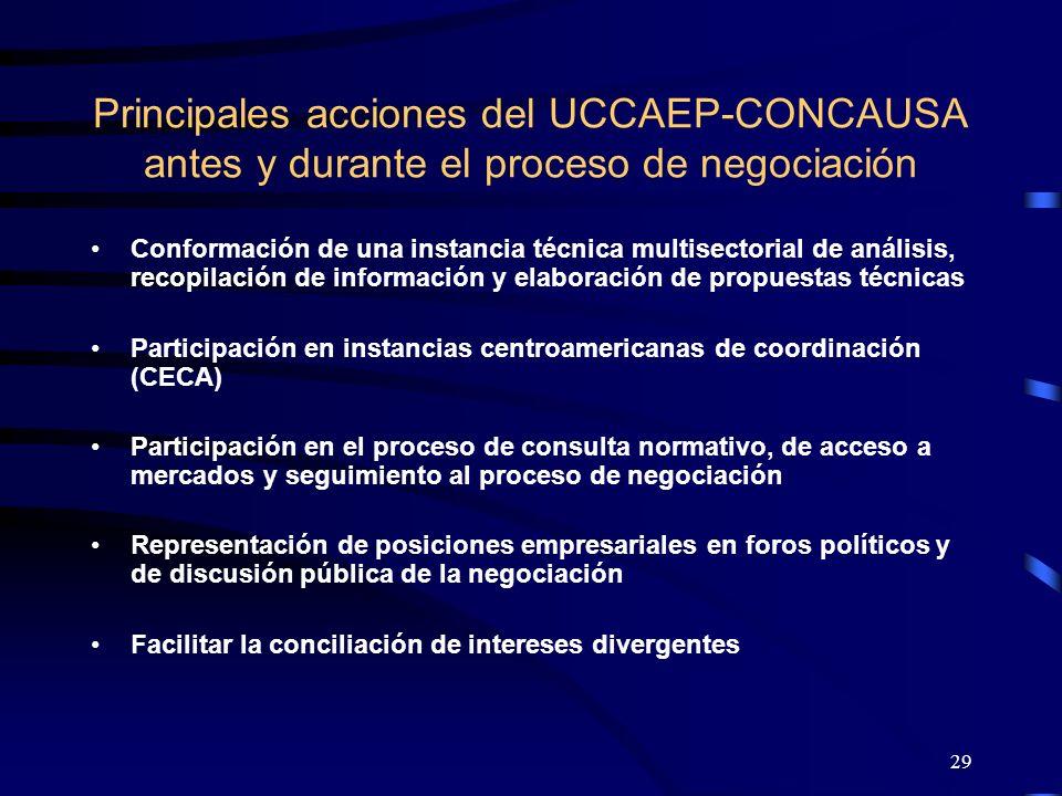 Principales acciones del UCCAEP-CONCAUSA antes y durante el proceso de negociación