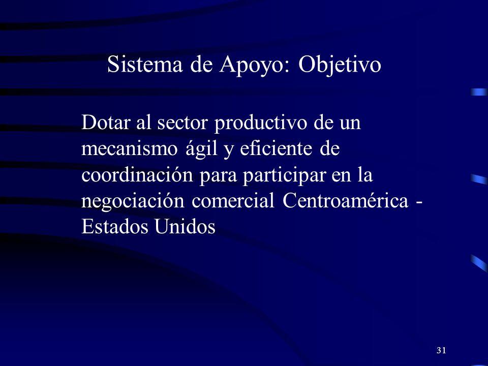 Sistema de Apoyo: Objetivo
