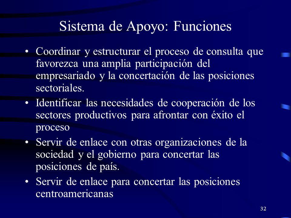 Sistema de Apoyo: Funciones