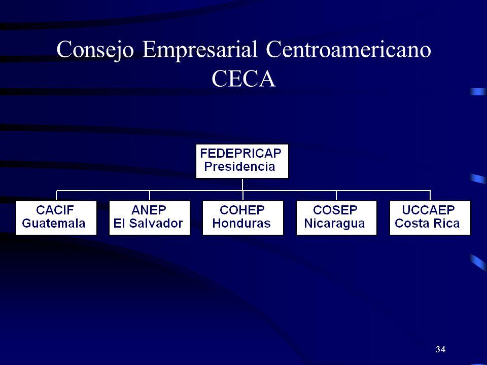 Consejo Empresarial Centroamericano CECA