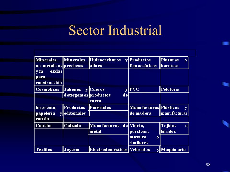 Sector Industrial