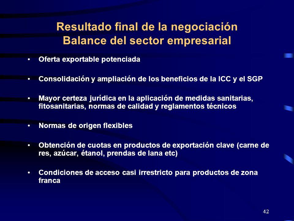 Resultado final de la negociación Balance del sector empresarial