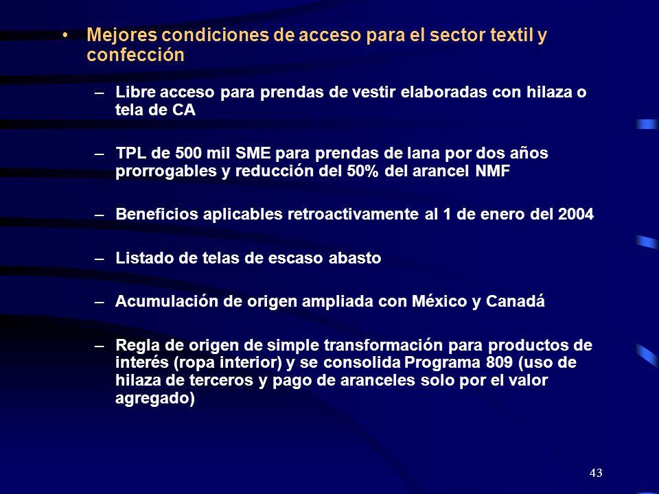 Mejores condiciones de acceso para el sector textil y confección