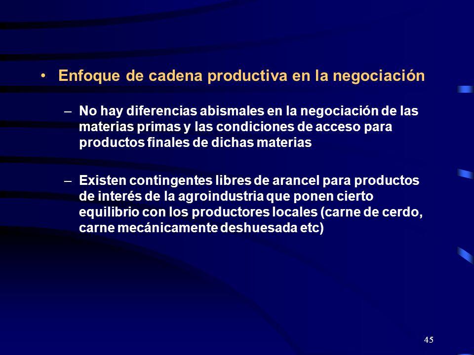 Enfoque de cadena productiva en la negociación