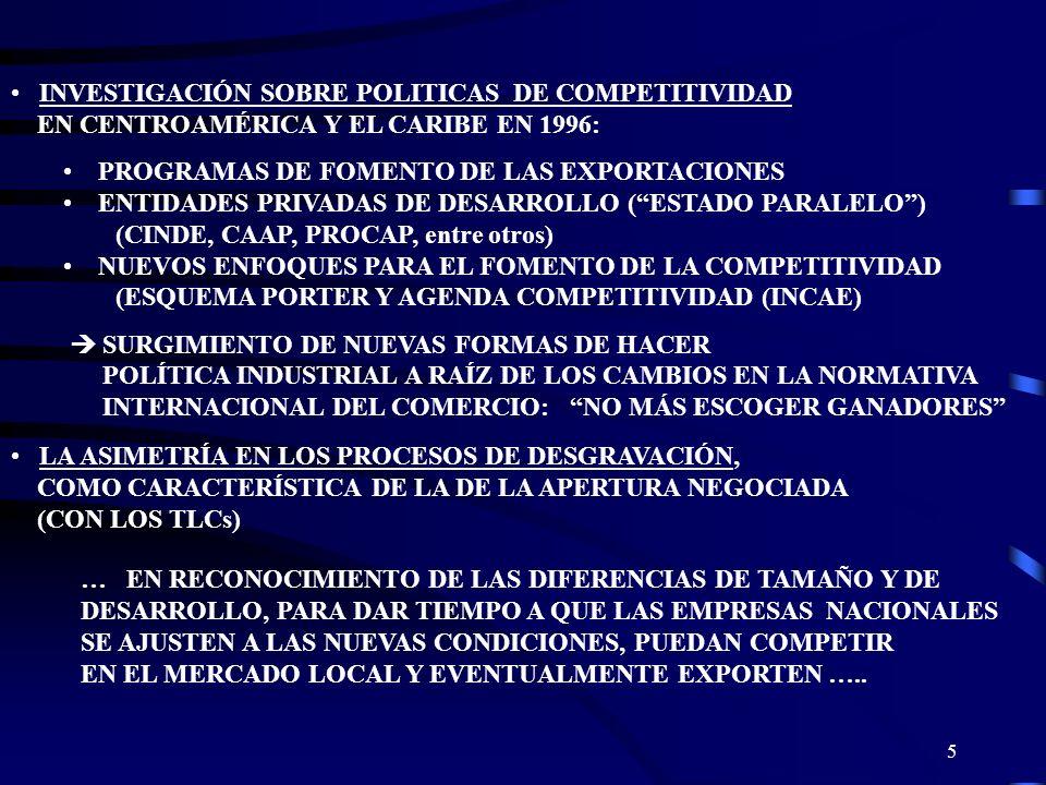 INVESTIGACIÓN SOBRE POLITICAS DE COMPETITIVIDAD