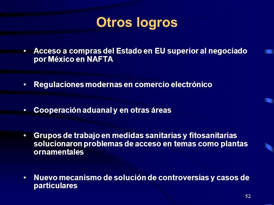 Otros logros Acceso a compras del Estado en EU superior al negociado por México en NAFTA. Regulaciones modernas en comercio electrónico.