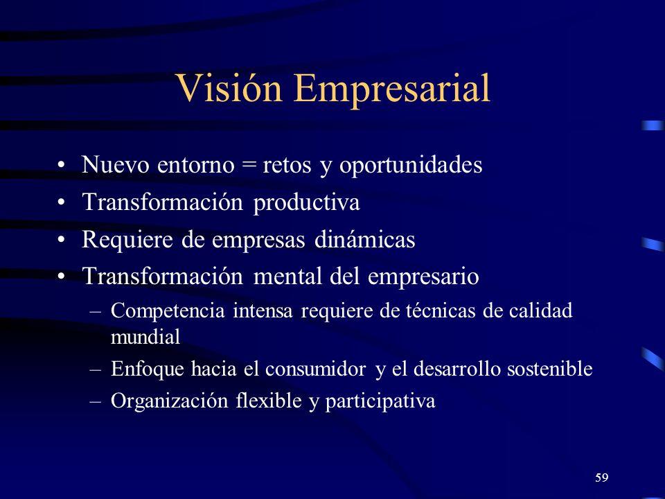 Visión Empresarial Nuevo entorno = retos y oportunidades