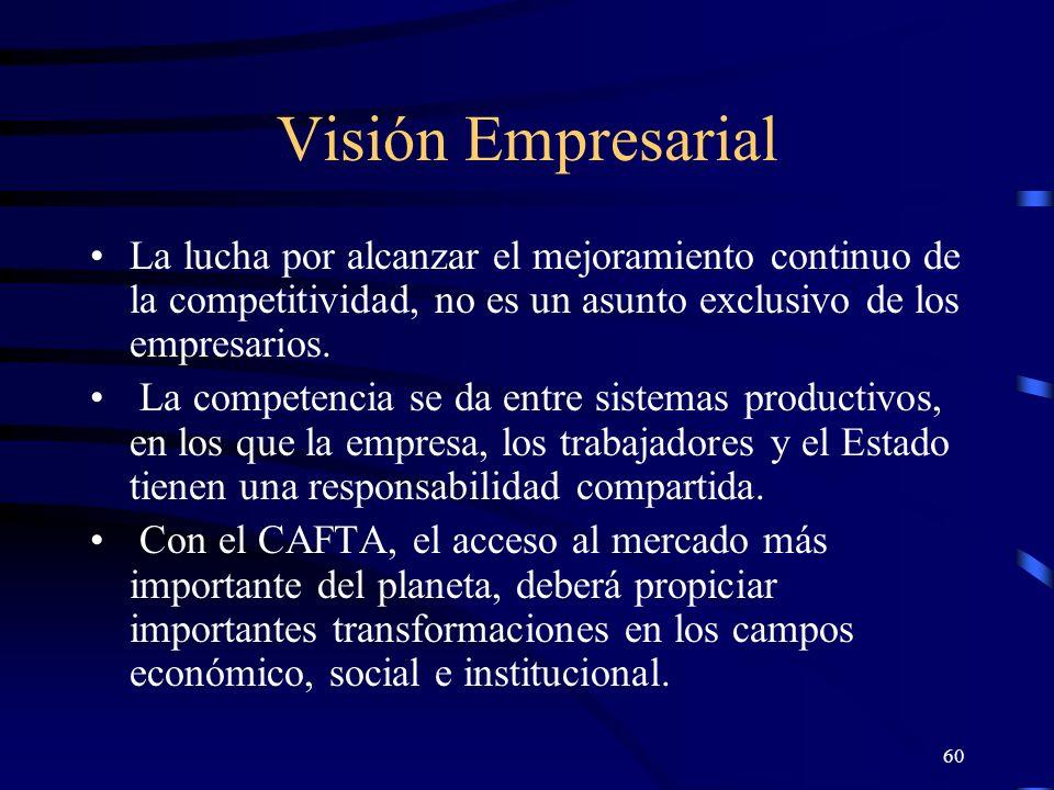 Visión Empresarial La lucha por alcanzar el mejoramiento continuo de la competitividad, no es un asunto exclusivo de los empresarios.