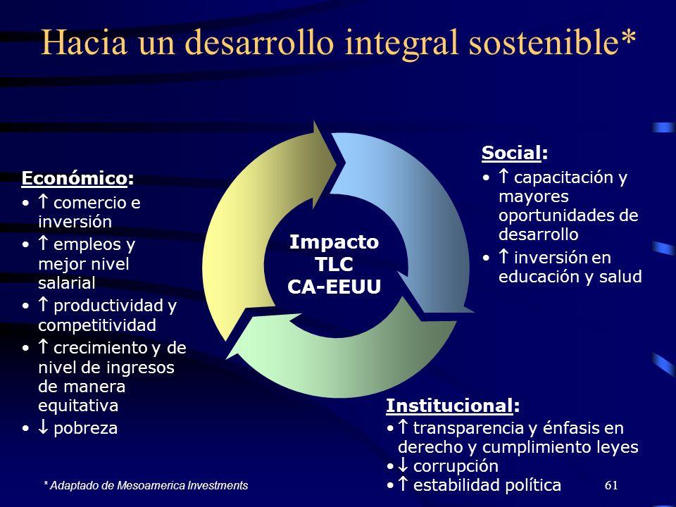 Hacia un desarrollo integral sostenible*