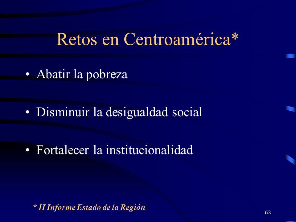 Retos en Centroamérica*