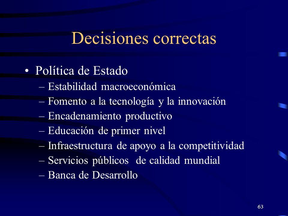 Decisiones correctas Política de Estado Estabilidad macroeconómica